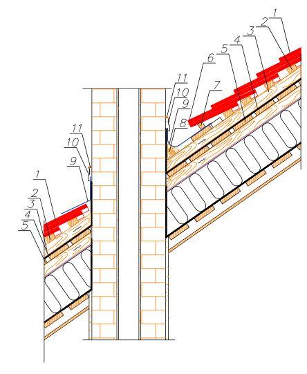 Как сделать примыкание крыши к дому 49
